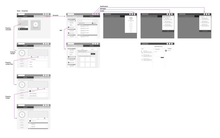 desktop-wireframes2.png